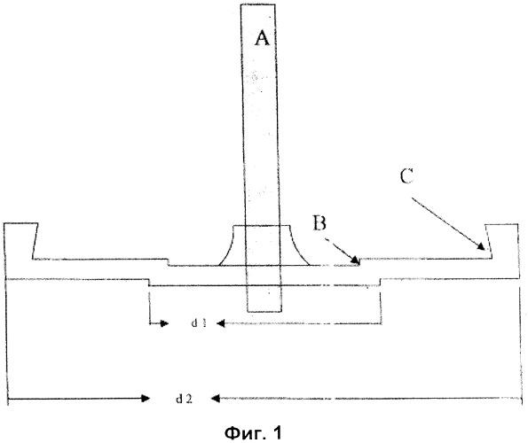 Способ изготовления комбинированных элементов с пенопластами на изоцианатной основе
