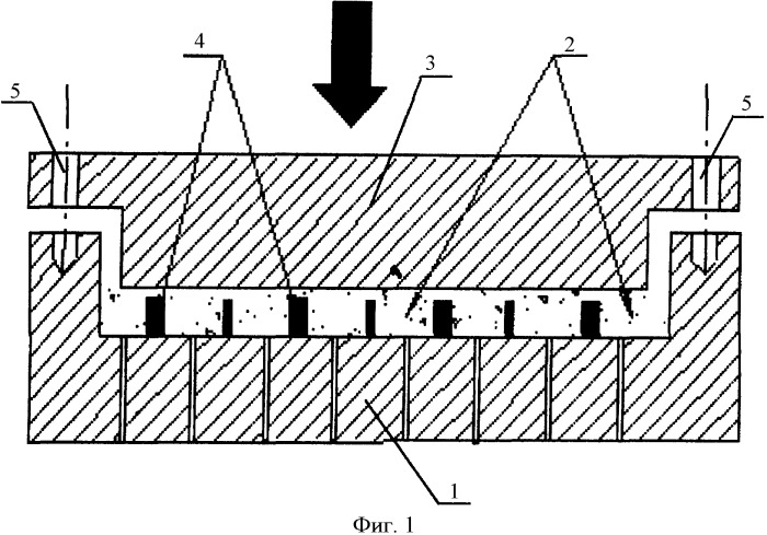 Способ получения изделия из композиционного материала