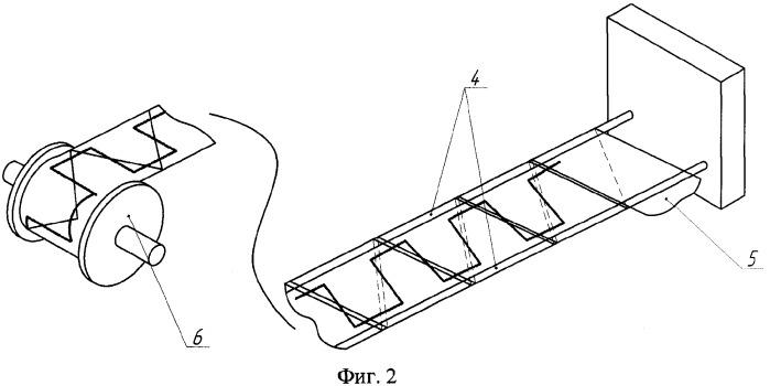 Способ изготовления оболочки вращения из композиционных материалов