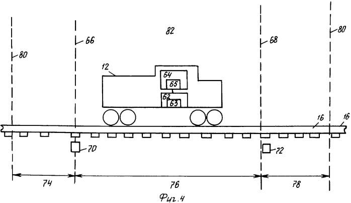Способ и система управления локомотивами
