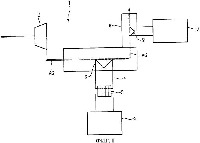 Способ и устройство для передачи тепла от источника тепла к термодинамическому циклу с рабочей средой с по крайней мере двумя веществами с неизотермическим испарением и конденсацией