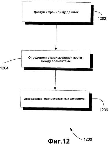 Система и способ представления для пользователя взаимосвязанных элементов