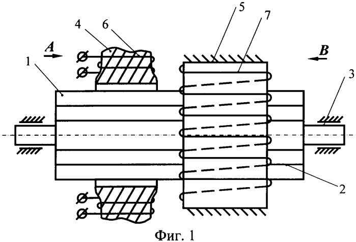 Бесколлекторный электродвигатель переменного тока