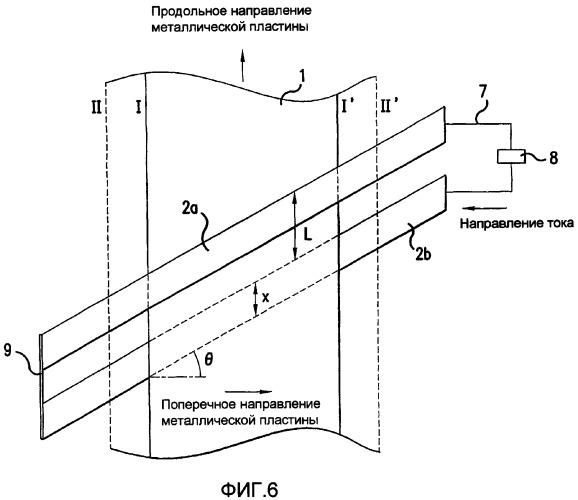 Индукционное нагревательное устройство для металлической пластины