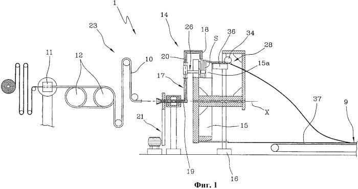Способ и устройство для изготовления полуфабриката для производства шин для колес транспортных средств