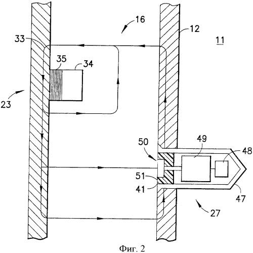 Способы, устройство и системы для получения информации о геологической формации с помощью датчиков, установленных на обсадной трубе в стволе скважины