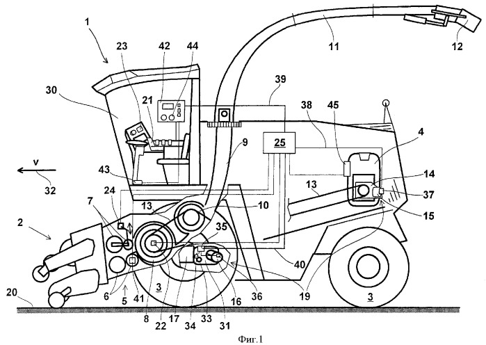 Способ управления скоростью движения уборочной машины
