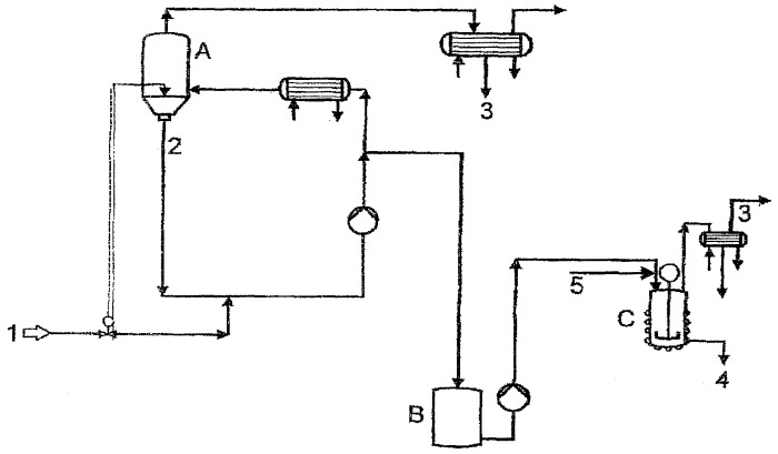 Способ очистки от отложений аппарата в способе регенерации n-метилпирролидона