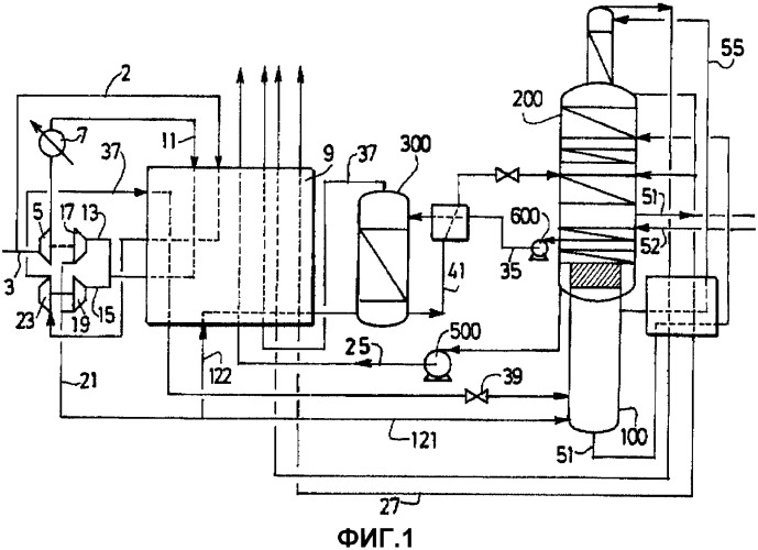 Способ разделения воздуха посредством низкотемпературной перегонки и установка для его осуществления