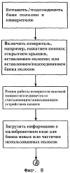 Интегрированный измеритель для тестирования образца
