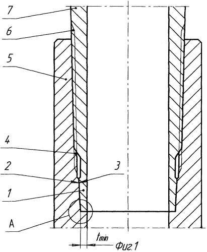 tapered thread penetration