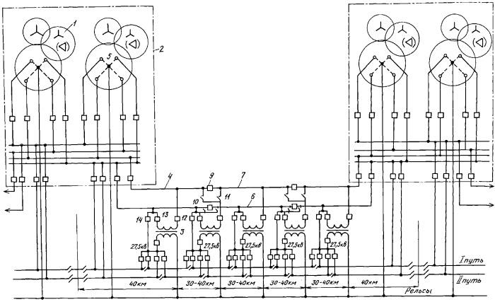 railway ac power distribution system using three