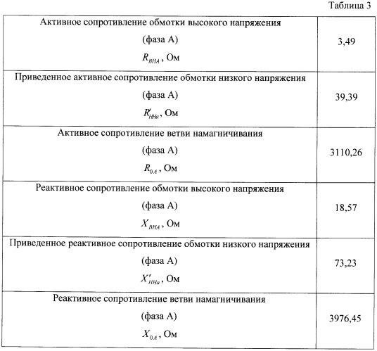Способ определения параметров