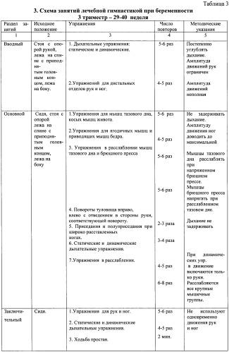 В таблице 3 отражена схема