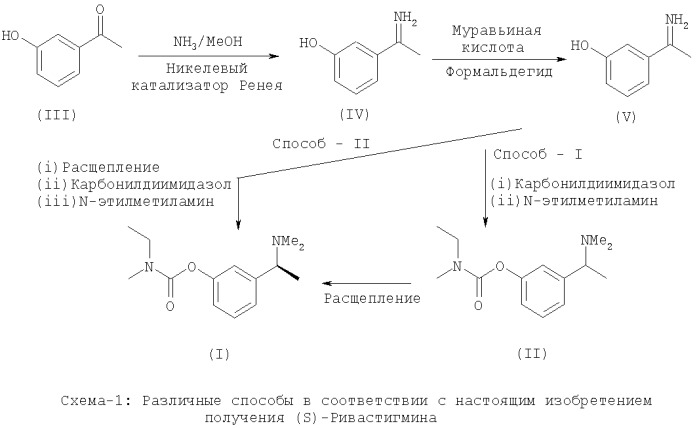 3-(1-аминоэтил)фенол