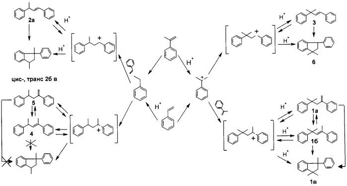 стирола и α-метилстирола в