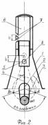 Двигун внутрішнього згоряння і його газорозподіл