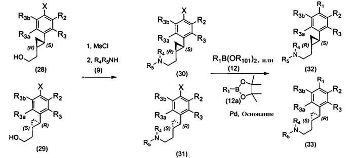 Производные циклопропиламина в