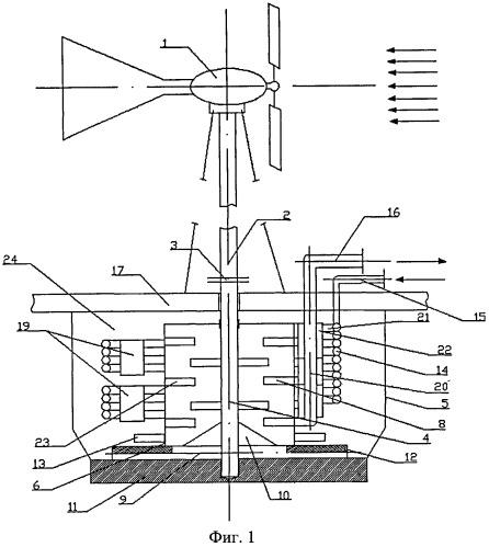 Рисунки патента 2484301 - Ветровой теплогенератор