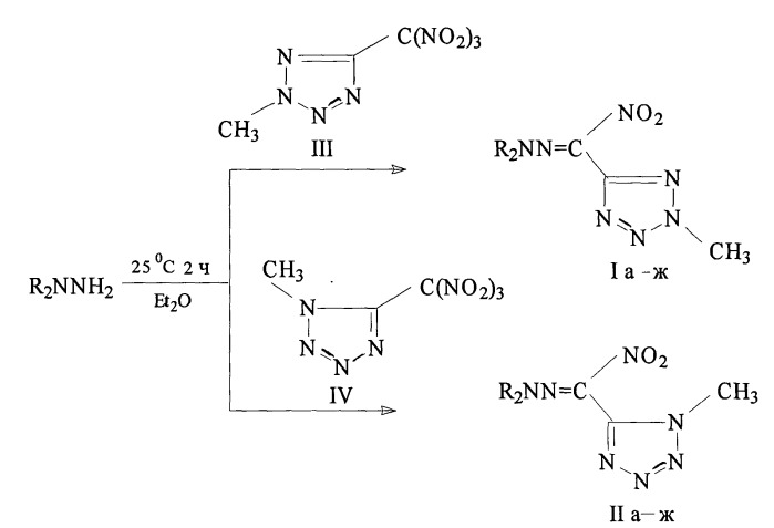 IIг), 4-ClC6H4