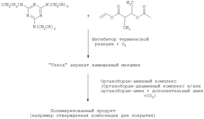для полимеризации