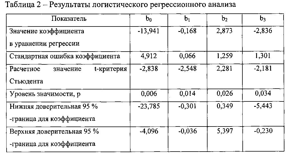Оценка трудособности пенсионерки в выписной эпикризе