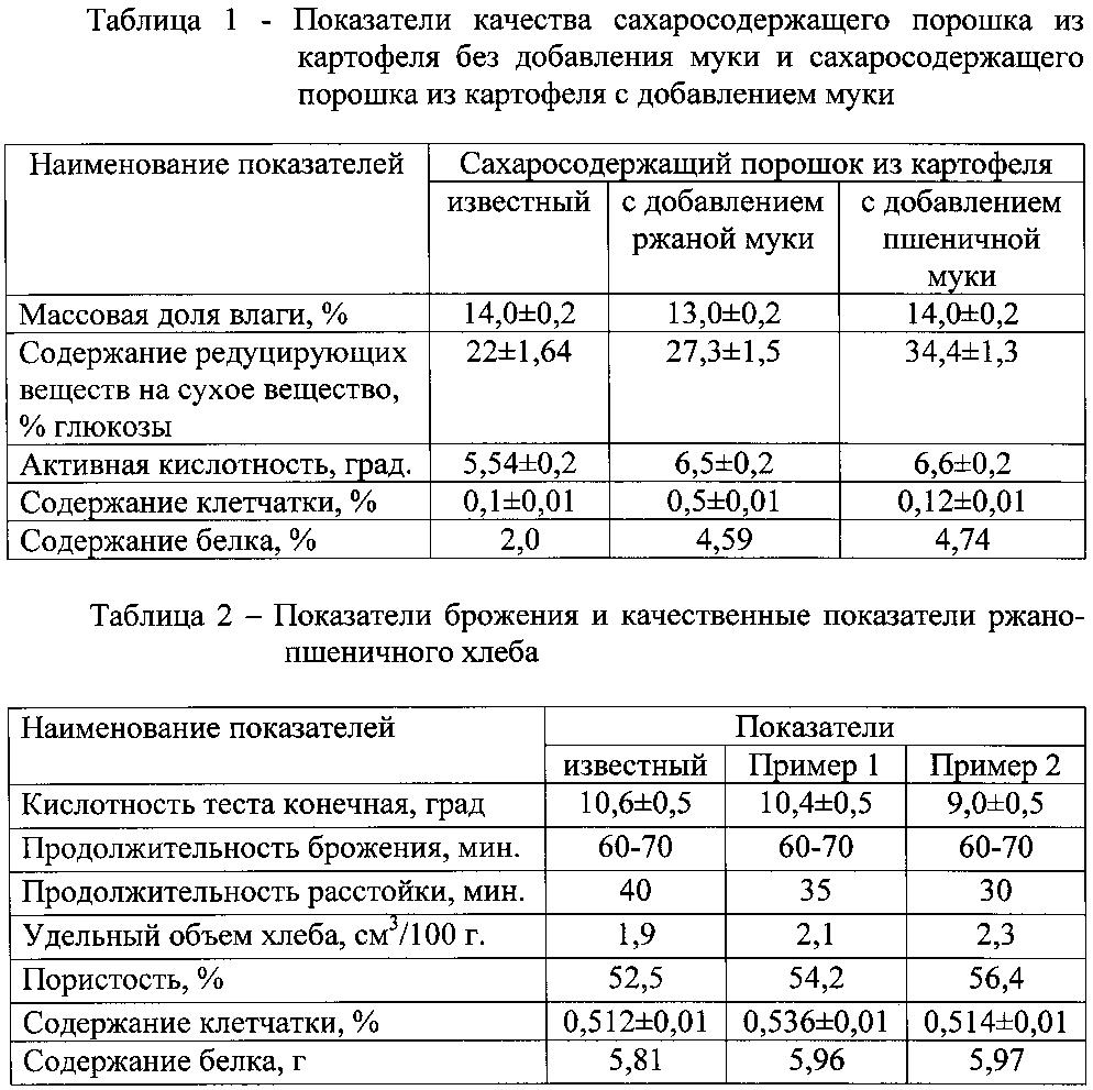 Сборник технологических инструкций для производства хлеба и хлебобулочных изделий м прейскурантиздат 1989