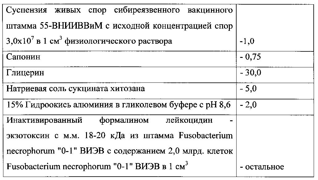 Лейкоцидин