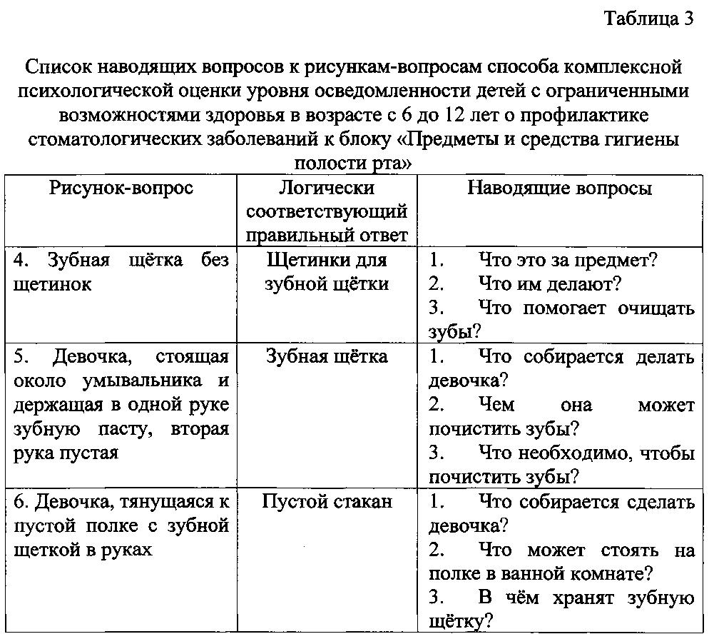 образец бланк протокола наблюдения за детьми