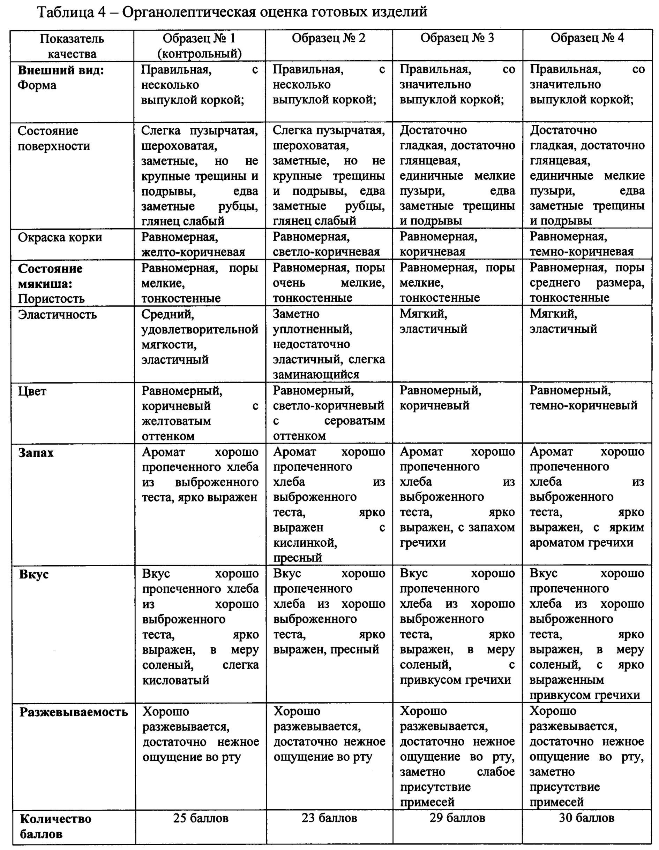 Subscribe to tulavorota.ru.