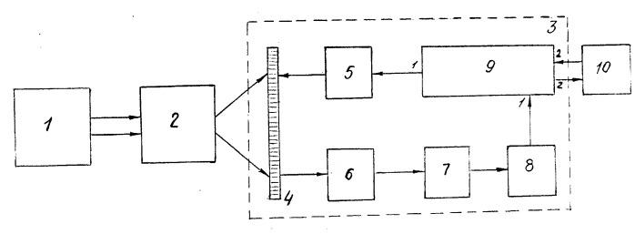 Рисунок 1