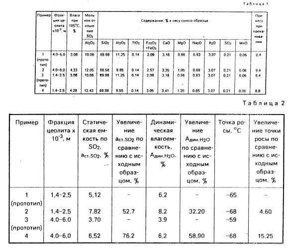 Экт термометр манометрический газов паров