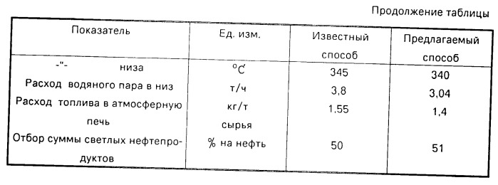 Рисунок 1, Рисунок 2