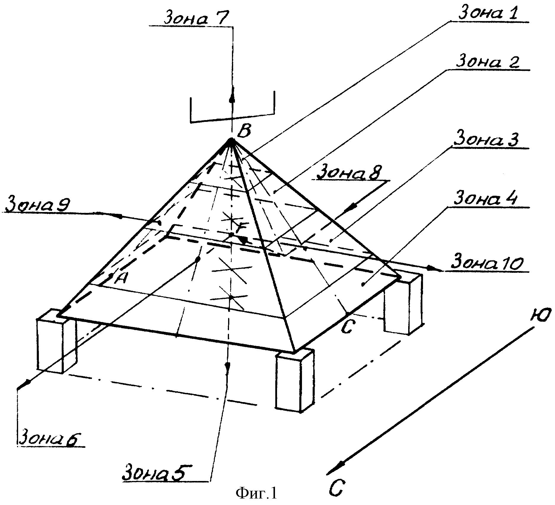 Книга о лечении пирамидой