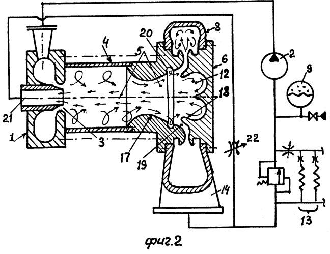Вихревой генератор своими руками