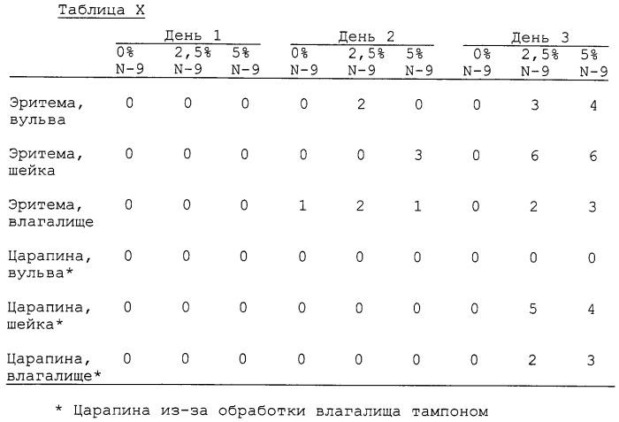 povishennoe-soderzhanie-leykotsitov-mazok-iz-vlagalisha