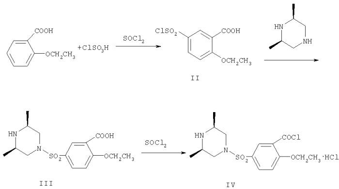 Способ синтеза соединений
