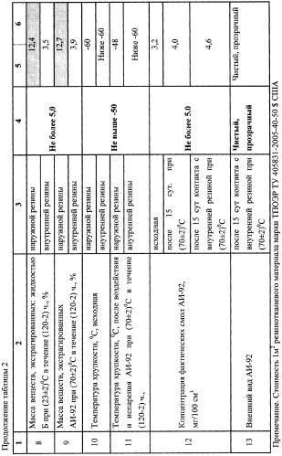 PDF Рекомендации по проектированию и строительству дренажных