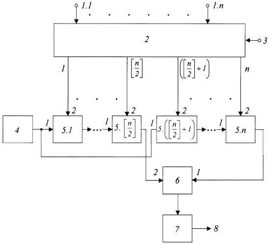генератор гармонического